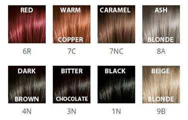 Фарба для волосся HERBAL TIME PHYTOCARE 7C Теплий мідний (3800010560122)