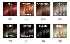 Краска для волос HERBAL TIME PHYTOCARE 7C Теплий мідний (3800010560122)