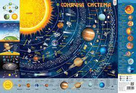 "Плакат Зірка ""Карта сонячної системи"" А1"