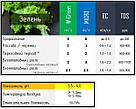 Green Kit в порошковой форме аналог 2 х 50 л, фото 2