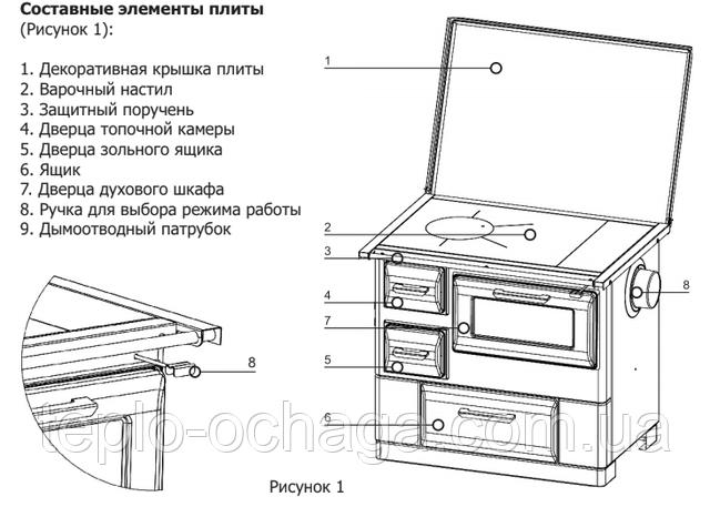 печь отопительно-варочная мбс