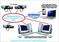 IP видеонаблюдение Черкассы, фото 1