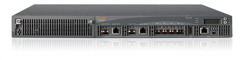 Контролер HPE Aruba 7210 RW (JW743A)
