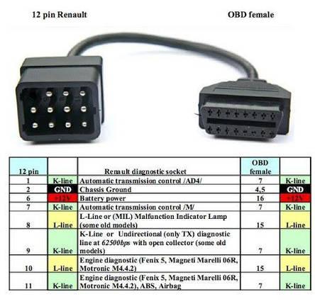 Переходник OBD-2 16pin на 12pin Renault для диагностики РЕНО, фото 2