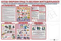 """Стенд 08 """"Куток охорони праці та безпеки життєдіяльності на автотранспорті"""" з двома інформаційними карманами"""