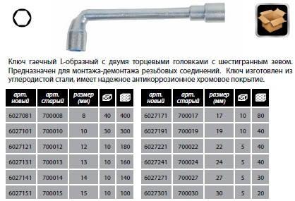 Ключ файковый Sigma 6027191 19мм, фото 2