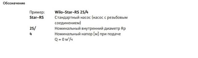 Обозначение Wilo Star-RS 25/4 180