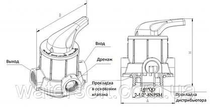 Клапан ручной RUNXIN F56Е для фильтрации, фото 3
