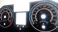 Шкалы приборов Renault Megane 2, фото 1