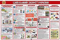 """Стенд 01 """"Цивільний захист України"""""""