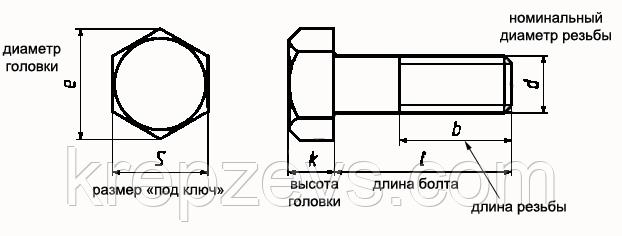 Болт М52 ГОСТ 10602-94 класс прочности 10.9