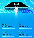 Смартфон Realme C3 3/64GB Blue Global Version, фото 5