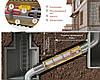 Обогрев водопровода кабель с термостатом FineKorea  20м 320Вт, фото 5