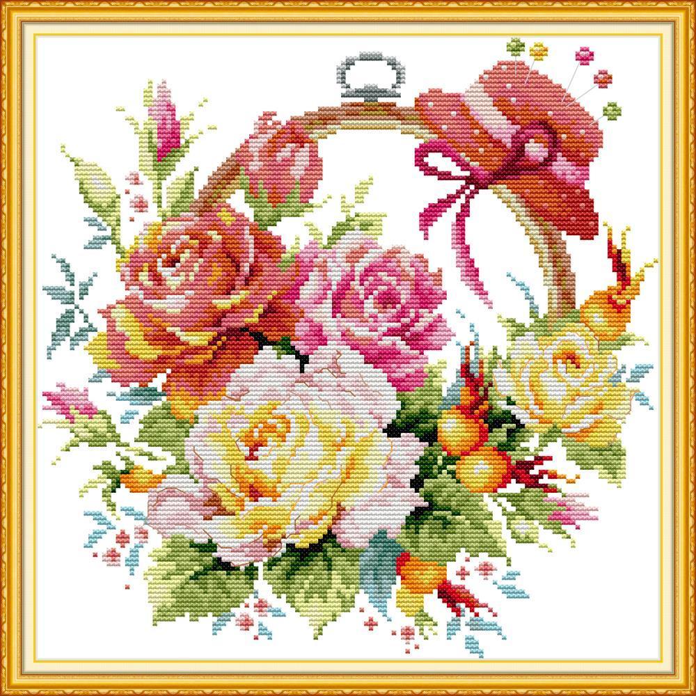 Набір для вишивання хрестиком з печаттю на тканині NKF Квітковий кошик. Троянди 14ст H849