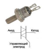 ТС112-16-6 ТО64 симістор штирьовий (16А 600В)