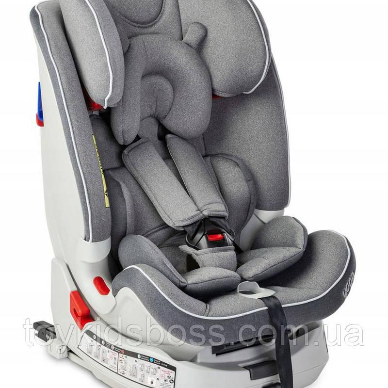 Дитяче автокрісло Caretero Yoga Isofix grey 0-36 кг
