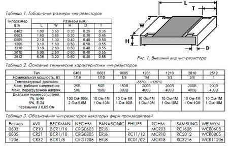 Резистор smd 0805 (чип) 8,2 мОм (10шт), фото 2