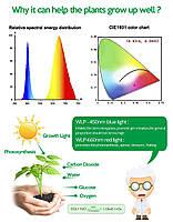 Фитолента для растений SMD 2835 60Led /м  5V 3м  IP20  Full Spectrum  USB, фото 7