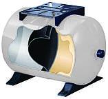 Гидроаккумулятор 60л горизонтальный GWS PressureWave (PWB-60LH), фото 2
