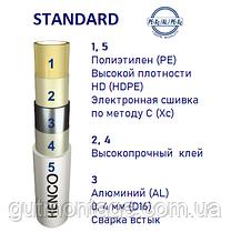 Труба 16Х2 металлопластиковая Henco STANDARD (PE-Xc/Al0,4/PE-Xc) Бельгия ОРИГИНАЛ (200-160212)
