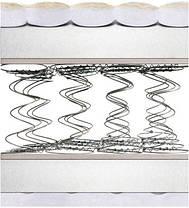 Комплект Простое решение №2 160х200 (Матролюкс-ТМ), фото 3