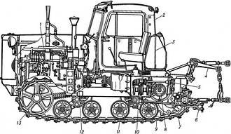Ходовая часть Дт-75