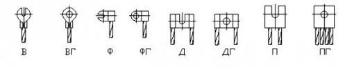 Типы наконечников, с помощью которого щётка соединяется со шпилькой щёткодержателя.