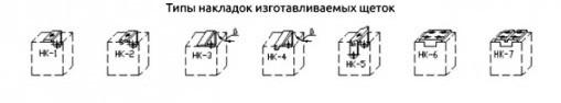 Накладка, располагается в верхней части щётки и служит для распределения усилия нажатия прижимной пружины на большую площадь щётки.