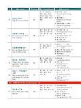 HSK Standard course 2 Textbook Учебник для подготовки к тесту по китайскому языку второго уровня, фото 4