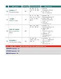 HSK Standard course 2 Textbook Учебник для подготовки к тесту по китайскому языку второго уровня, фото 6
