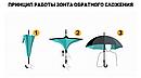 Ветрозащитный зонт наоборот Up-Brella. Зонт обратного сложения  Up-Brella, фото 3