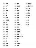 Kuaile Hanyu 1 Прописи иероглифов к учебнику для детей, фото 4