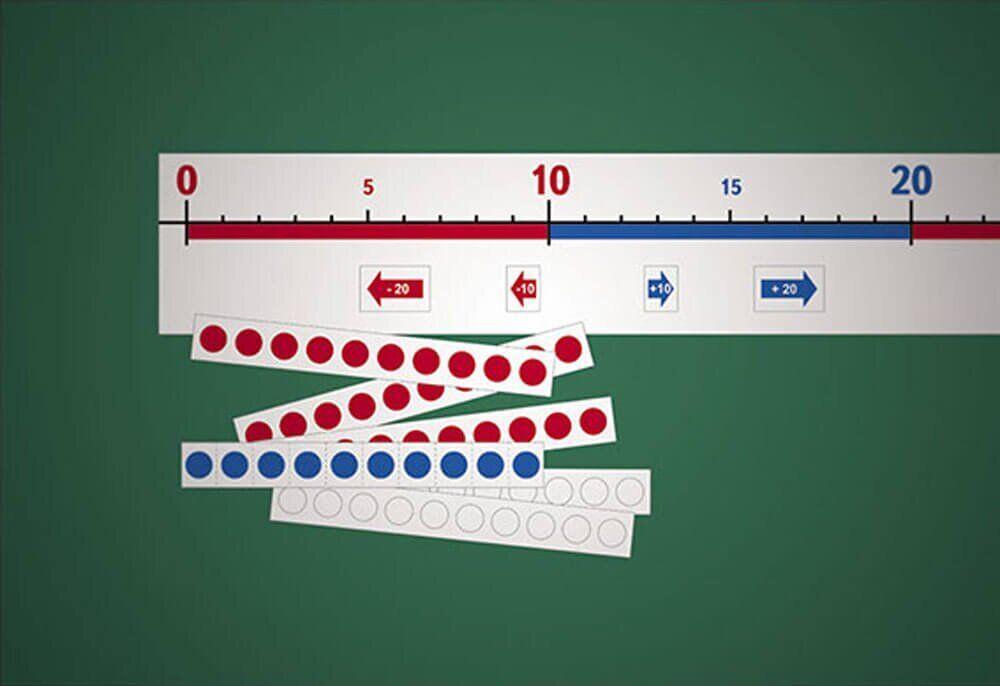 Числова лінійка з картками від 0 до 1000