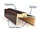 Коробка ПВХ Delux деревянная,100х32х2050 мм с уплотнителем Новый стиль (комплект), фото 5