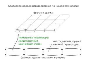 Касетное пуховое одеяло 200х220 (100%пух), фото 3