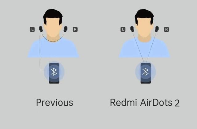 Гарнітура bluetooth Xiaomi Mi True Wireless Навушники Basic 2 2020 Оригінал! Bluetooth Чорний Силікон