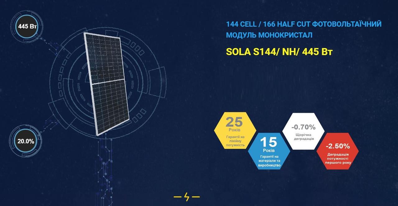 Солнечный фотовольтаический модуль панель Sola S144 445 Вт NH монокристалл Half Cut