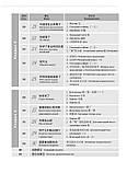 Учебник по китайскому языку Boya Chinese Курс китайского языка Начальный уровень Ступень 1, фото 4