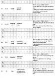 HSK 3 Лексика и прописи для подготовки к экзамену по китайскому языку третьего уровня, фото 4