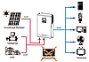 AXIOMA BF 5000 гибридный ИБП48В, инвертор + МППТ контроллер 80А, ISMPPT BF (Battery Free) 5000, фото 5