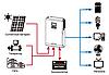 Axioma 5000 BF , Гибридный ИБП на 48 В + МППТ контроллер 80А , ISMPPT BF 5000, фото 2