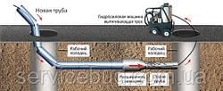 Прокладка канализации – основные особенности