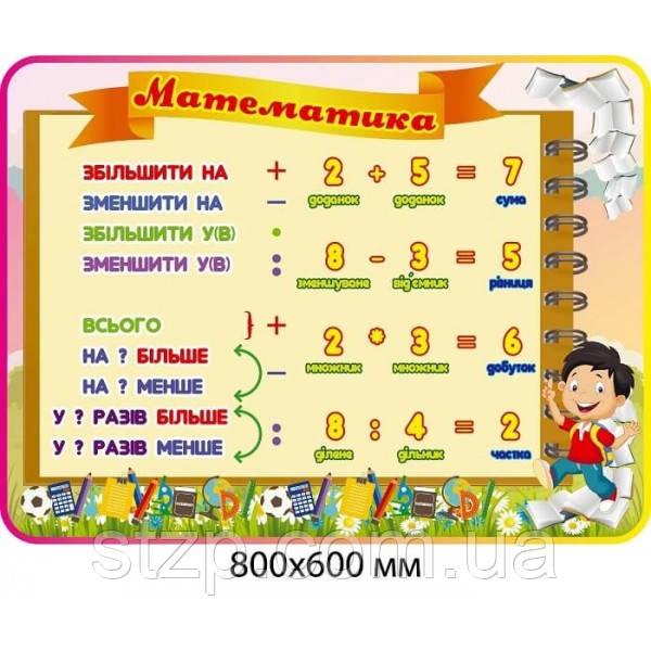 Стенд математична таблиця додавання, віднімання, множення і ділення