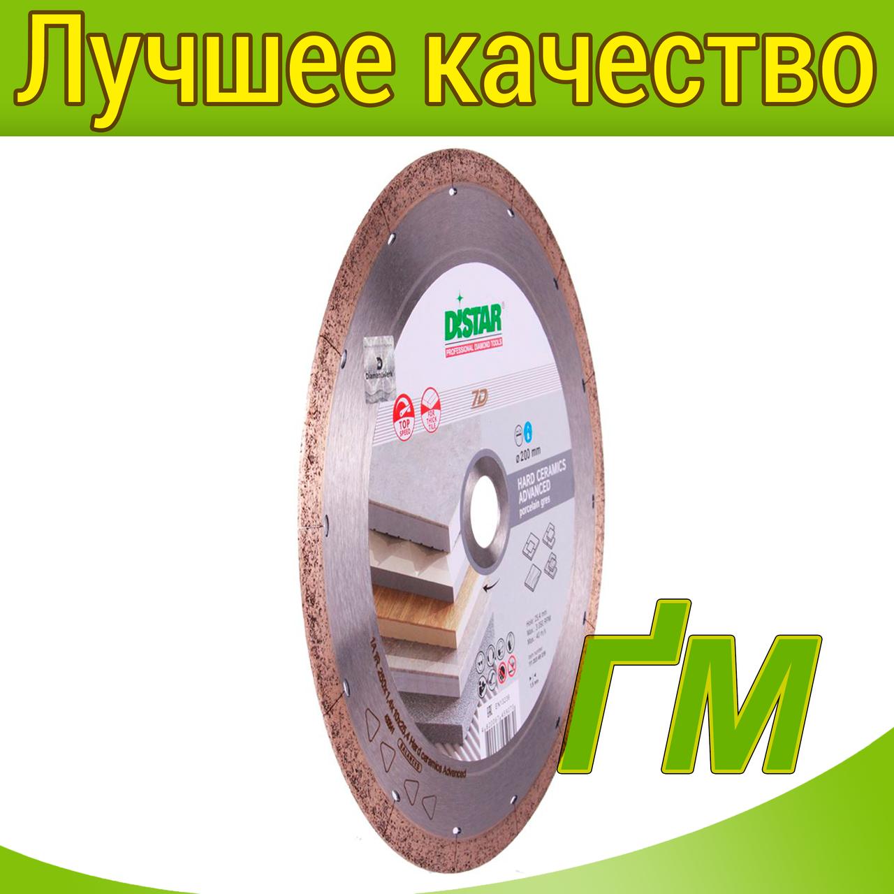 Алмазные диски для станков Hard Ceramics Advanced 1A1R 250x1,5x10x25,4