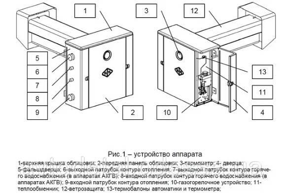 Газовый котел Гелиос АКГВ 10 кВт правый двухконтурный, фото 2