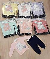 Дитячі костюми тепленькі для дівчаток