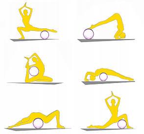 Колесо для йоги та фітнесу 4FIZJO Dharma 4FJ1448 Green (4FJ1448), фото 2