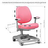 Ортопедичне крісло для дівчинки FunDesk Delizia Pink, фото 9