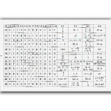 ДПА 9 клас 2021 Відповіді до збірника Істера О. Математика 50 варіантів Вид: Генеза, фото 3