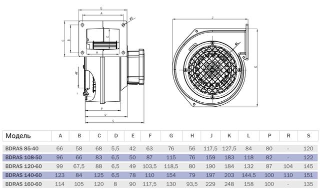Центробежный вентилятор Bahcivan BDRAS в алюминиевом корпусе